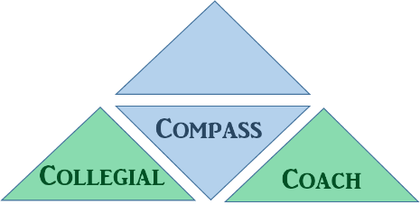 Compass Collegial Coach